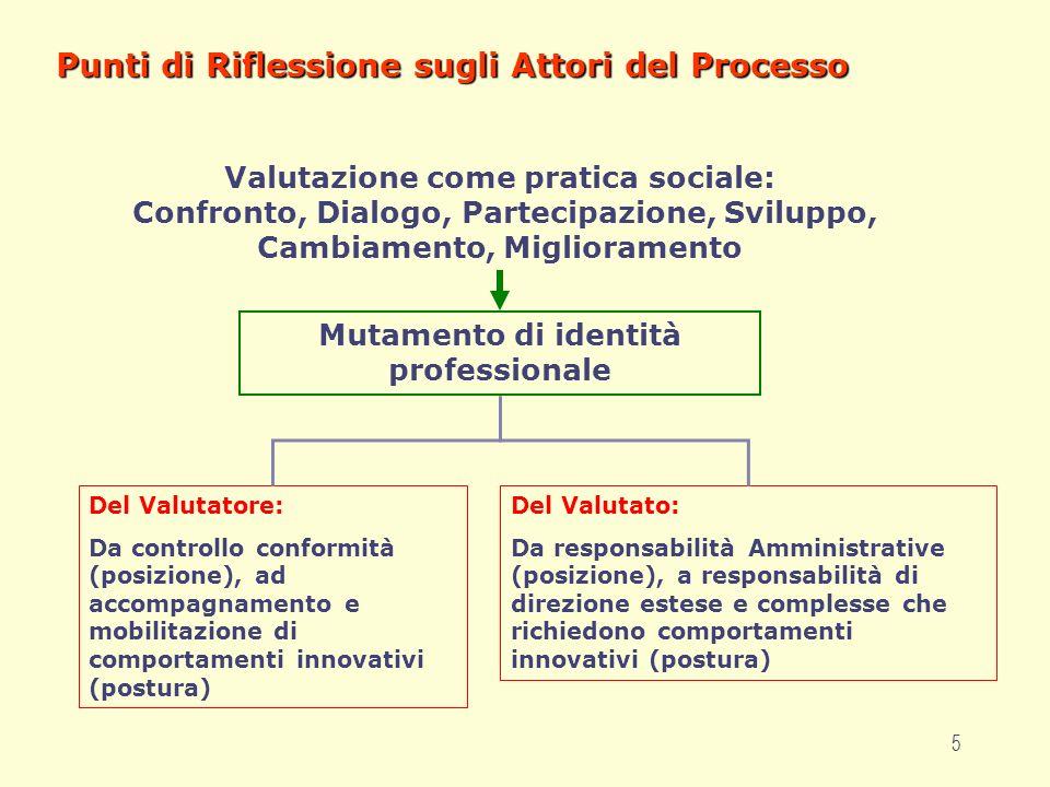 5 Punti di Riflessione sugli Attori del Processo Valutazione come pratica sociale: Confronto, Dialogo, Partecipazione, Sviluppo, Cambiamento, Migliora