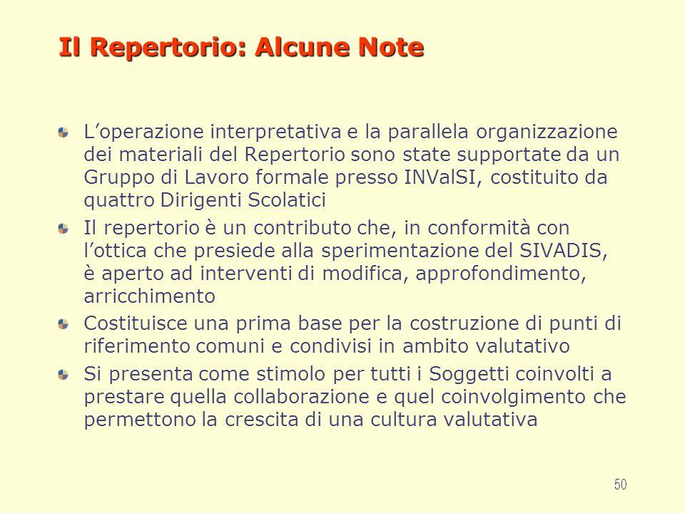 50 Il Repertorio: Alcune Note Loperazione interpretativa e la parallela organizzazione dei materiali del Repertorio sono state supportate da un Gruppo
