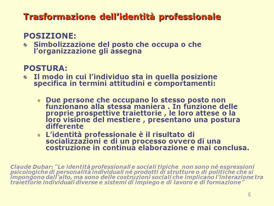 6 Trasformazione dellidentità professionale POSIZIONE: Simbolizzazione del posto che occupa o che lorganizzazione gli assegna POSTURA: Il modo in cui lindividuo sta in quella posizione specifica in termini attitudini e comportamenti: Due persone che occupano lo stesso posto non funzionano alla stessa maniera.