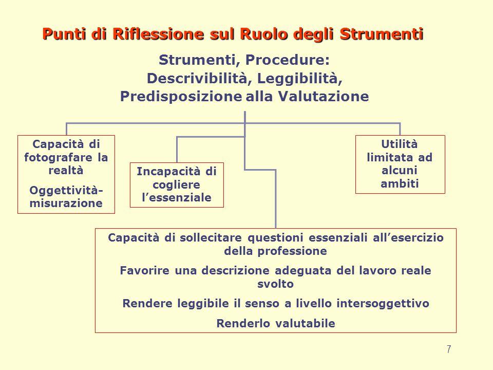 7 Punti di Riflessione sul Ruolo degli Strumenti Strumenti, Procedure: Descrivibilità, Leggibilità, Predisposizione alla Valutazione Capacità di fotog