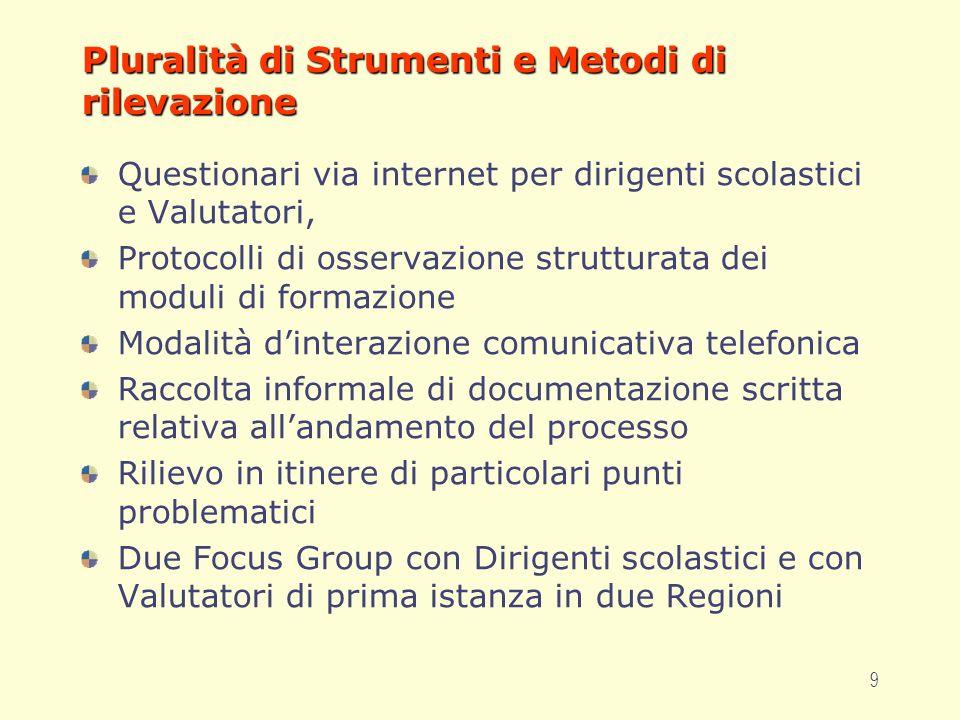 9 Pluralità di Strumenti e Metodi di rilevazione Questionari via internet per dirigenti scolastici e Valutatori, Protocolli di osservazione strutturat