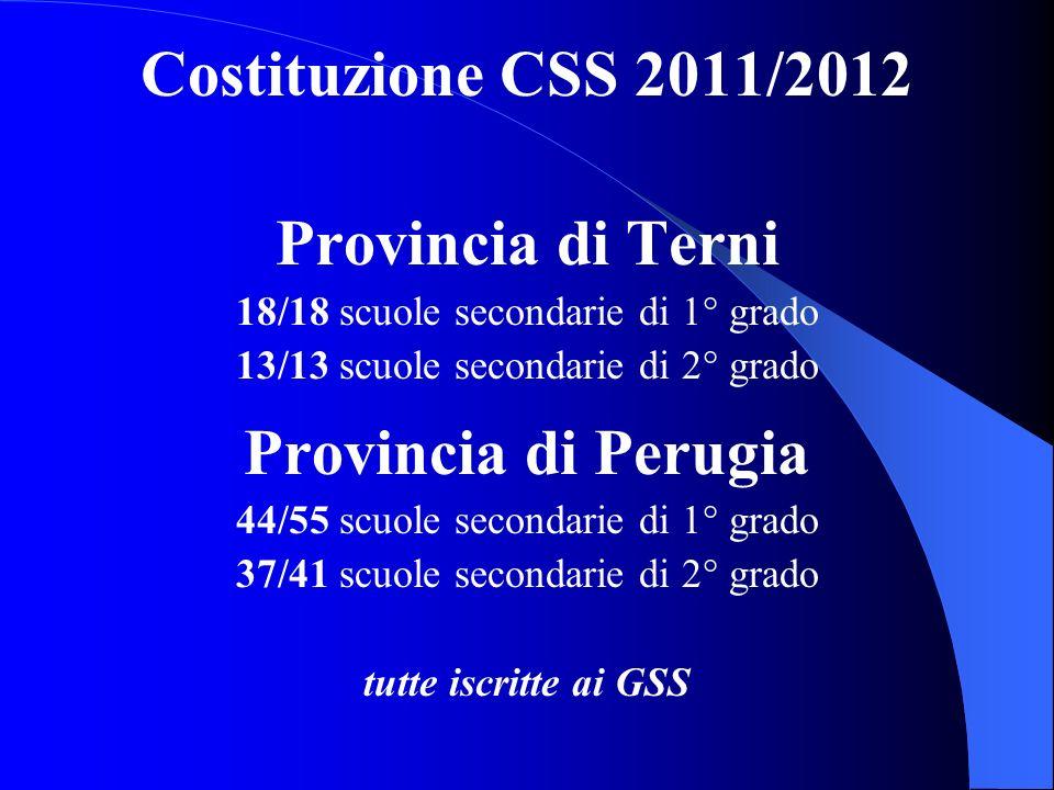 Costituzione CSS 2011/2012 Provincia di Terni 18/18 scuole secondarie di 1° grado 13/13 scuole secondarie di 2° grado Provincia di Perugia 44/55 scuole secondarie di 1° grado 37/41 scuole secondarie di 2° grado tutte iscritte ai GSS