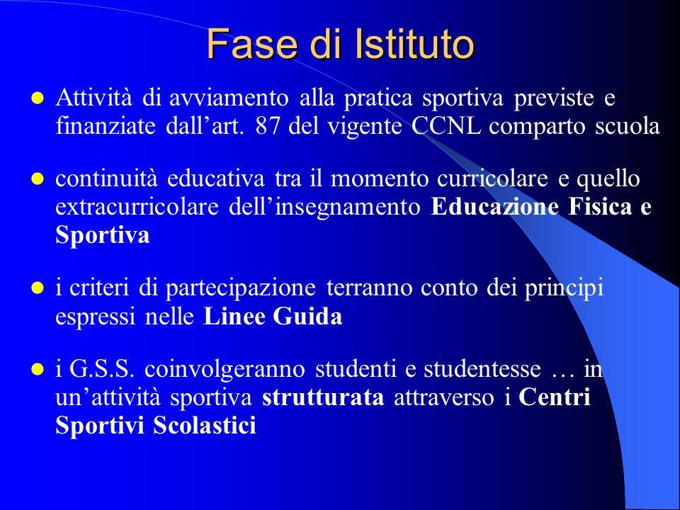 Fase di Istituto Attività di avviamento alla pratica sportiva previste e finanziate dallart. 87 del vigente CCNL comparto scuola continuità educativa