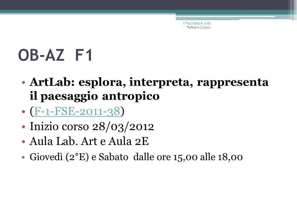 OB-AZ F1 ArtLab: esplora, interpreta, rappresenta il paesaggio antropico (F-1-FSE-2011-38)F-1-FSE-2011-38 Inizio corso 28/03/2012 Aula Lab.