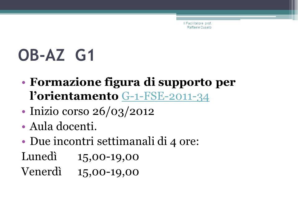 OB-AZ G1 Formazione figura di supporto per lorientamento G-1-FSE-2011-34G-1-FSE-2011-34 Inizio corso 26/03/2012 Aula docenti.