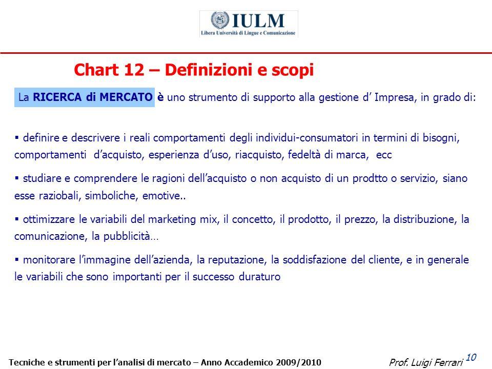 Prof. Luigi Ferrari Tecniche e strumenti per lanalisi di mercato – Anno Accademico 2009/2010 10 Chart 12 – Definizioni e scopi La RICERCA di MERCATO è
