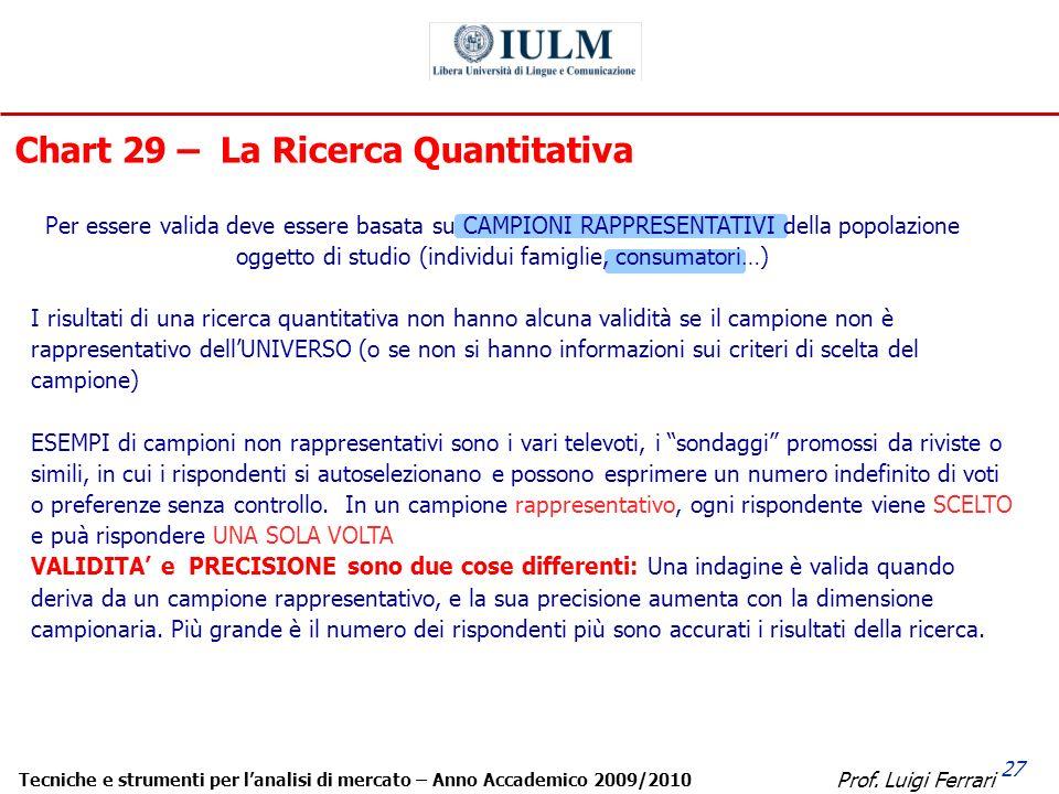 Prof. Luigi Ferrari Tecniche e strumenti per lanalisi di mercato – Anno Accademico 2009/2010 27 Chart 29 – La Ricerca Quantitativa I risultati di una