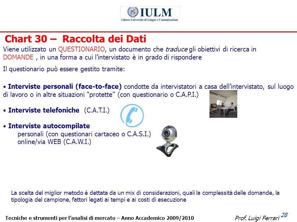 Prof. Luigi Ferrari Tecniche e strumenti per lanalisi di mercato – Anno Accademico 2009/2010 28 Chart 30 – Raccolta dei Dati Interviste personali (fac