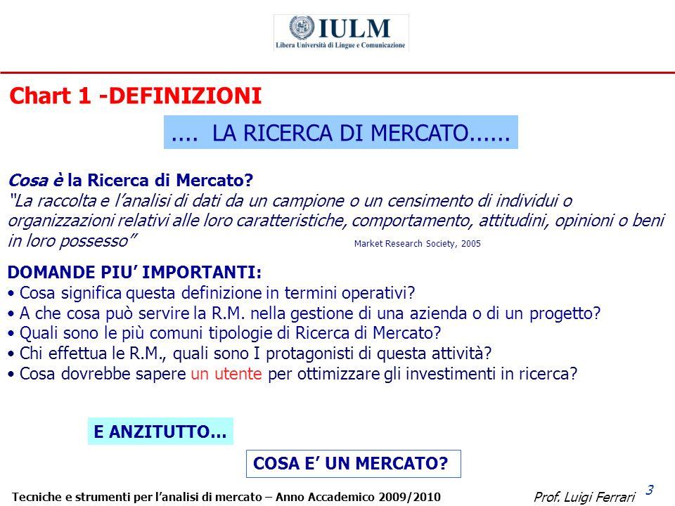 Prof. Luigi Ferrari Tecniche e strumenti per lanalisi di mercato – Anno Accademico 2009/2010 3 Cosa è la Ricerca di Mercato? La raccolta e lanalisi di