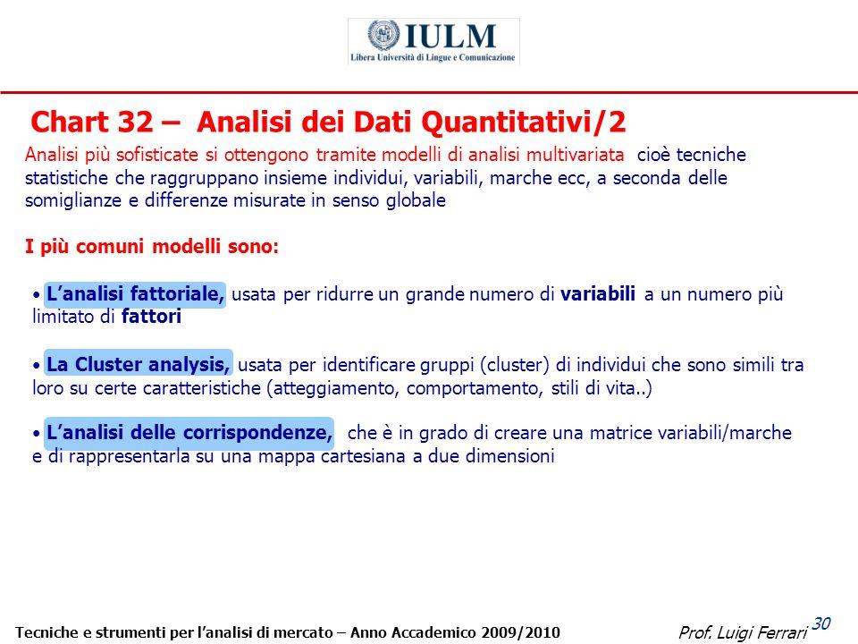 Prof. Luigi Ferrari Tecniche e strumenti per lanalisi di mercato – Anno Accademico 2009/2010 30 Chart 32 – Analisi dei Dati Quantitativi/2 Analisi più