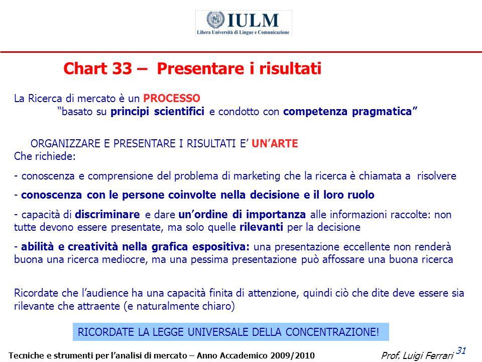 Prof. Luigi Ferrari Tecniche e strumenti per lanalisi di mercato – Anno Accademico 2009/2010 31 Chart 33 – Presentare i risultati La Ricerca di mercat