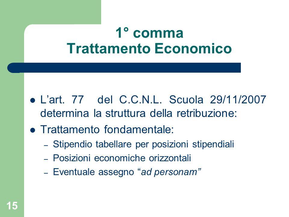 15 1° comma Trattamento Economico Lart. 77 del C.C.N.L.