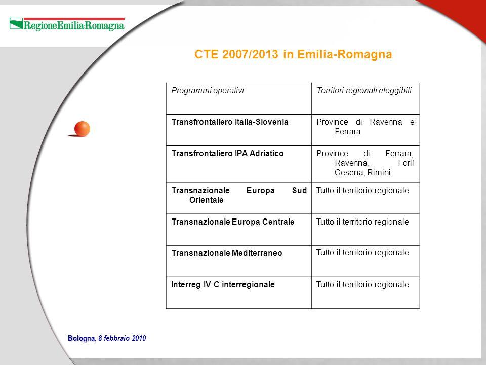 distribuzione complessiva FESR CTE per obiettivi DUP in Emilia Romagna dati in euro al 31.01.2010