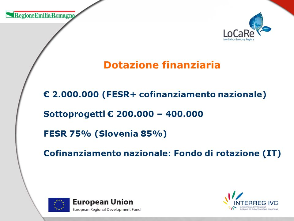 2.000.000 (FESR+ cofinanziamento nazionale) Sottoprogetti 200.000 – 400.000 FESR 75% (Slovenia 85%) Cofinanziamento nazionale: Fondo di rotazione (IT)
