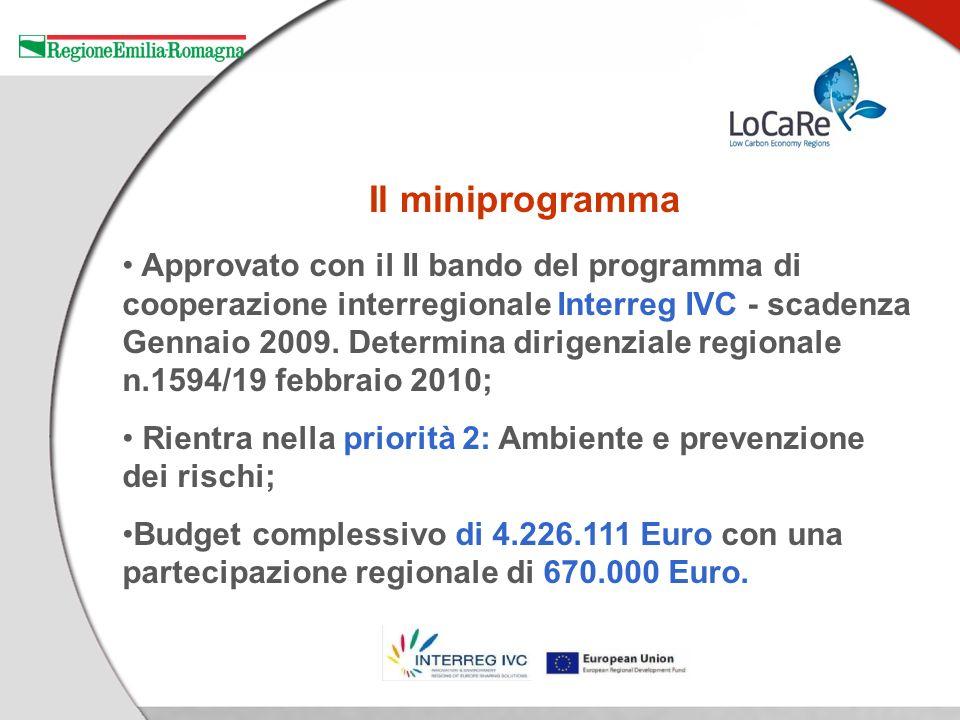 Il miniprogramma Approvato con il II bando del programma di cooperazione interregionale Interreg IVC - scadenza Gennaio 2009.