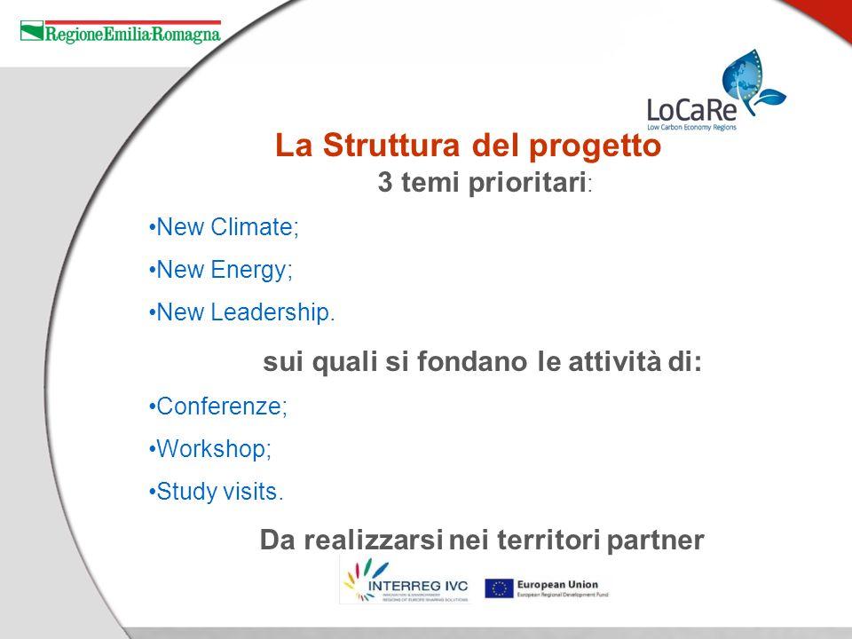La Struttura del progetto 3 temi prioritari : New Climate; New Energy; New Leadership.