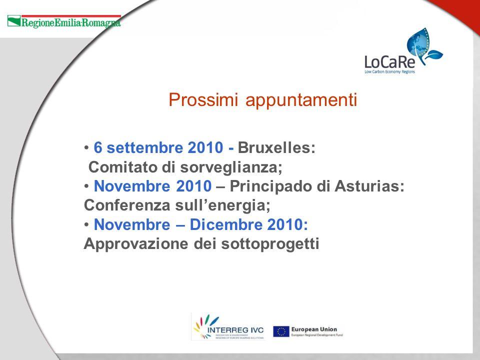 Prossimi appuntamenti 6 settembre 2010 - Bruxelles: Comitato di sorveglianza; Novembre 2010 – Principado di Asturias: Conferenza sullenergia; Novembre – Dicembre 2010: Approvazione dei sottoprogetti