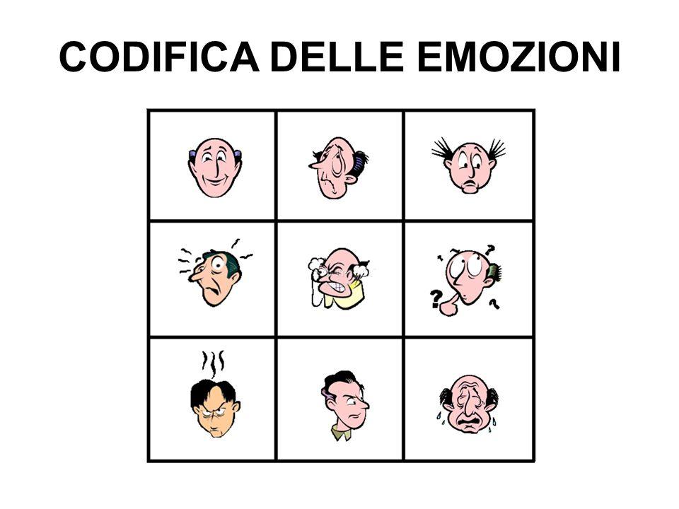 2 Cosa sono le emozioni.Come possiamo distinguerle.