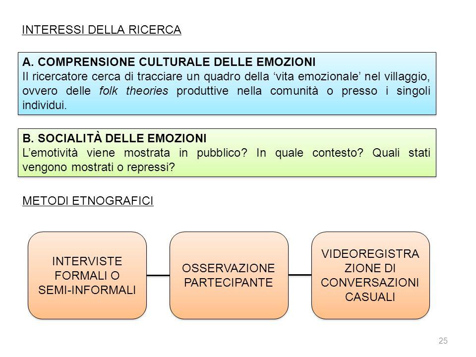 25 A. COMPRENSIONE CULTURALE DELLE EMOZIONI Il ricercatore cerca di tracciare un quadro della vita emozionale nel villaggio, ovvero delle folk theorie