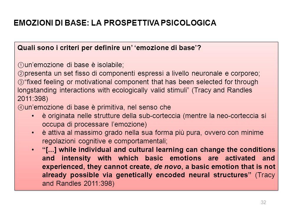 EMOZIONI DI BASE: LA PROSPETTIVA PSICOLOGICA Quali sono i criteri per definire un emozione di base? unemozione di base è isolabile; presenta un set fi
