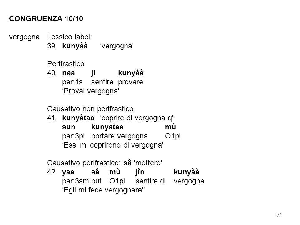 CONGRUENZA 10/10 vergognaLessico label: 39.kunyààvergogna Perifrastico 40.naajikunyàà per:1ssentireprovare Provai vergogna Causativo non perifrastico