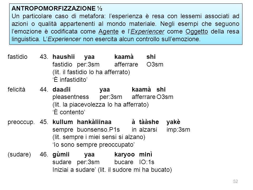 fastidio43.haushiiyaakaamàshi fastidioper:3smafferrareO3sm (lit. il fastidio lo ha afferrato) È infastidito felicità44.daa ɗ iiyaakaamàshi pleasentnes
