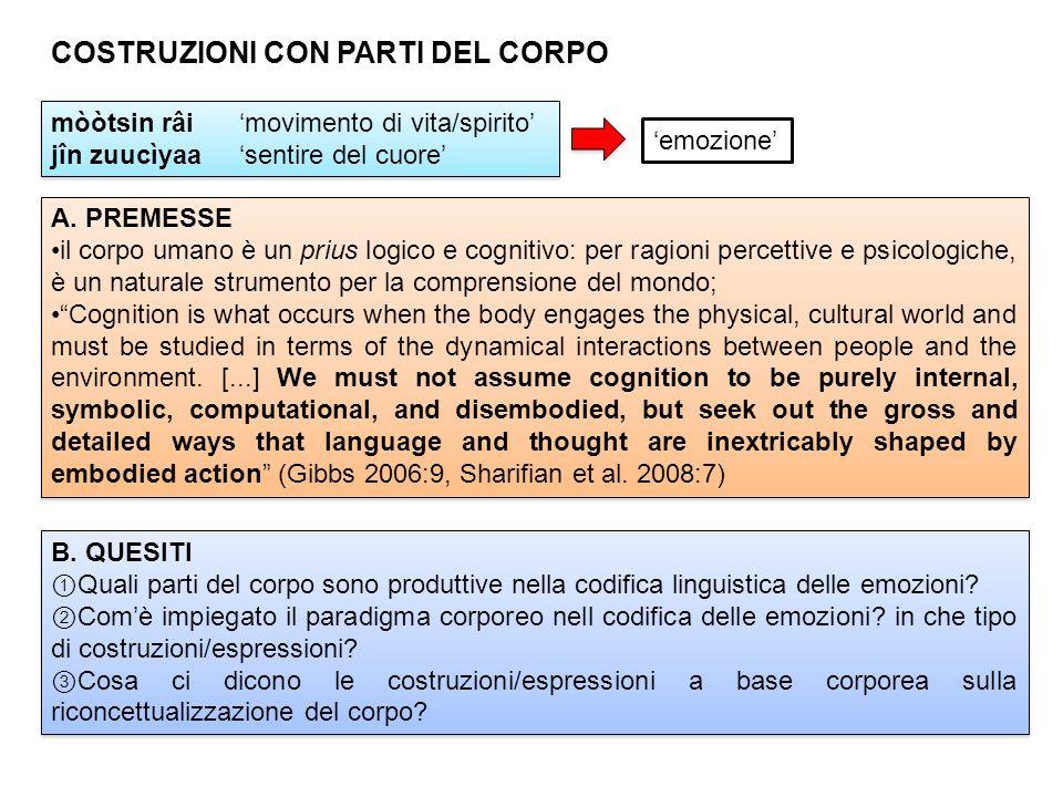 COSTRUZIONI CON PARTI DEL CORPO A. PREMESSE il corpo umano è un prius logico e cognitivo: per ragioni percettive e psicologiche, è un naturale strumen