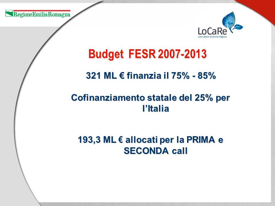 Budget FESR 2007-2013 321 ML finanzia il 75% - 85% Cofinanziamento statale del 25% per lItalia 193,3 ML allocati per la PRIMA e SECONDA call