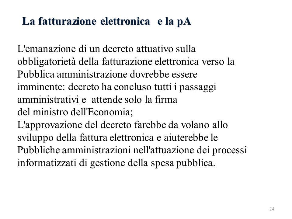 La fatturazione elettronica e la pA L'emanazione di un decreto attuativo sulla obbligatorietà della fatturazione elettronica verso la Pubblica amminis