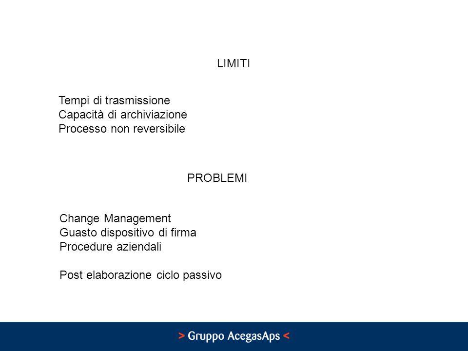 LIMITI Tempi di trasmissione Capacità di archiviazione Processo non reversibile PROBLEMI Change Management Guasto dispositivo di firma Procedure aziendali Post elaborazione ciclo passivo