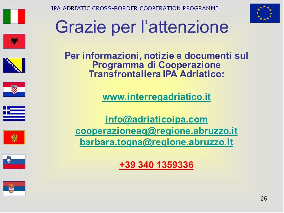 25 Grazie per lattenzione Per informazioni, notizie e documenti sul Programma di Cooperazione Transfrontaliera IPA Adriatico: www.interregadriatico.it