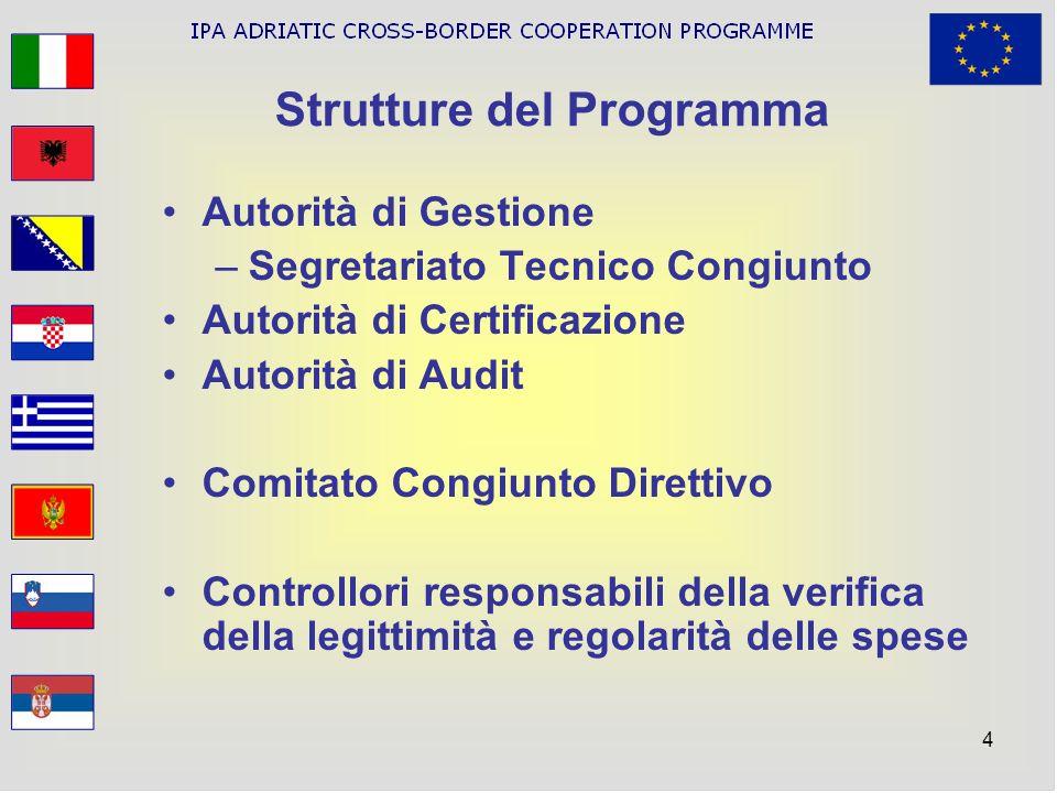 4 Autorità di Gestione –Segretariato Tecnico Congiunto Autorità di Certificazione Autorità di Audit Comitato Congiunto Direttivo Controllori responsab