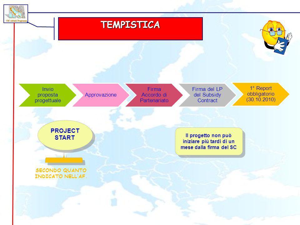 TEMPISTICA Invio proposta progettuale Approvazione Firma Accordo di Partenariato Firma del LP del Subsidy Contract 1° Report obbligatorio (30.10.2010)