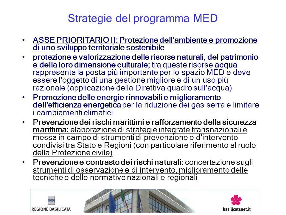 Strategie del programma MED ASSE PRIORITARIO II: Protezione dellambiente e promozione di uno sviluppo territoriale sostenibile protezione e valorizzaz