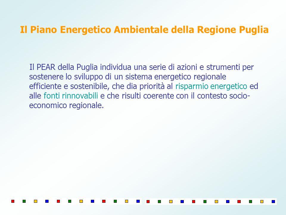 Il Piano Energetico Ambientale della Regione Puglia Il PEAR della Puglia individua una serie di azioni e strumenti per sostenere lo sviluppo di un sistema energetico regionale efficiente e sostenibile, che dia priorità al risparmio energetico ed alle fonti rinnovabili e che risulti coerente con il contesto socio- economico regionale.