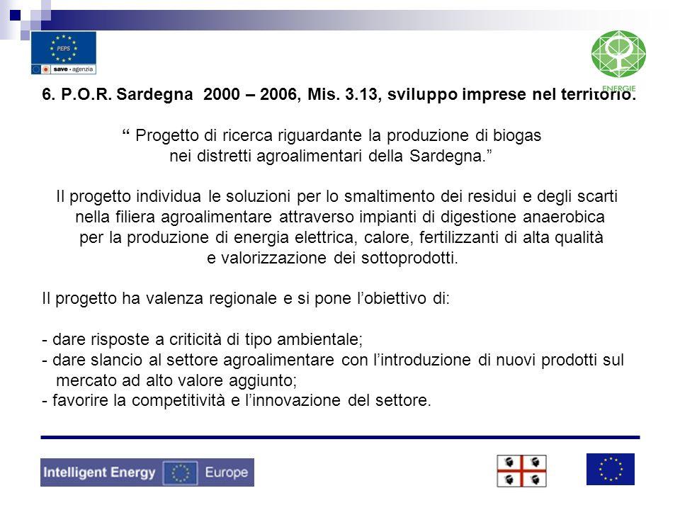 6. P.O.R. Sardegna 2000 – 2006, Mis. 3.13, sviluppo imprese nel territorio. Progetto di ricerca riguardante la produzione di biogas nei distretti agro