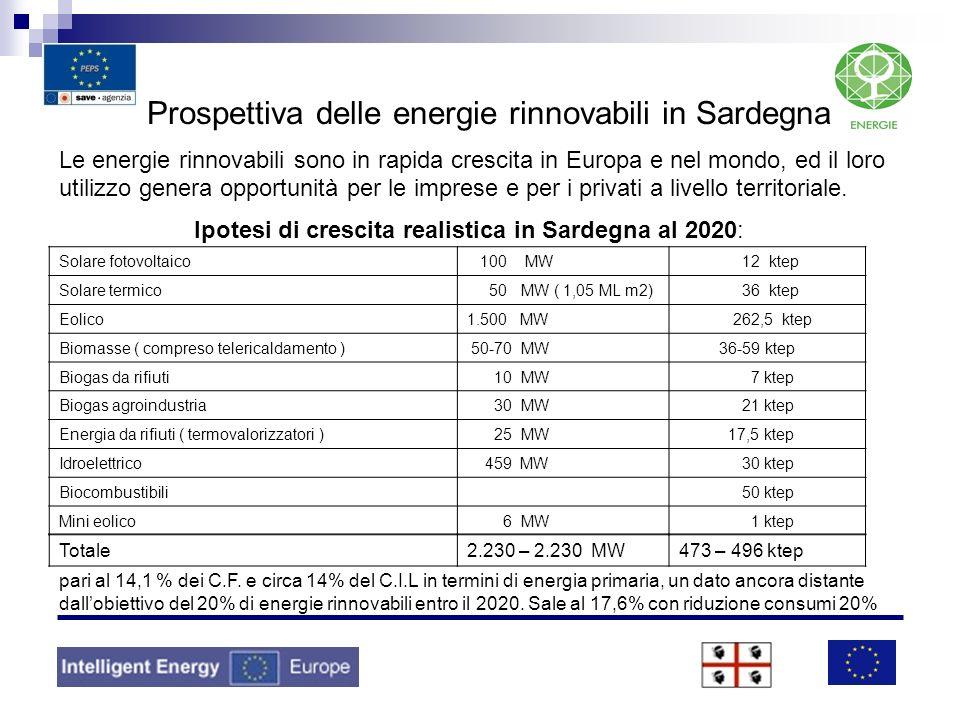 Prospettiva delle energie rinnovabili in Sardegna Le energie rinnovabili sono in rapida crescita in Europa e nel mondo, ed il loro utilizzo genera opp