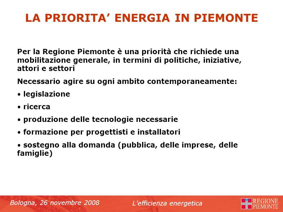 Bologna, 26 novembre 2008 Lefficienza energetica Investire in questo obiettivo significa creare un effetto moltiplicatore di innovazione in tutti i settori: edilizia, domotica, meccanica, … Le grandi iniziative di trasformazione e riconversione energetica possono diventare un volano per la crescita occupazionale LA PRIORITA ENERGIA IN PIEMONTE