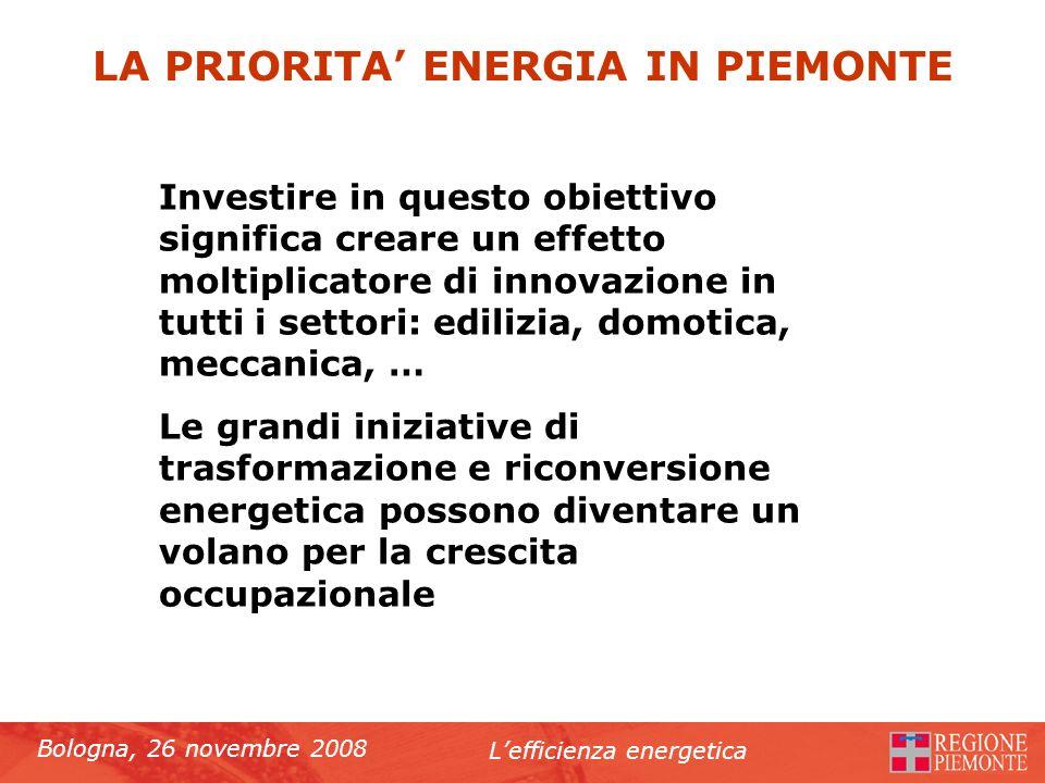 Bologna, 26 novembre 2008 Lefficienza energetica Investire in questo obiettivo significa creare un effetto moltiplicatore di innovazione in tutti i se