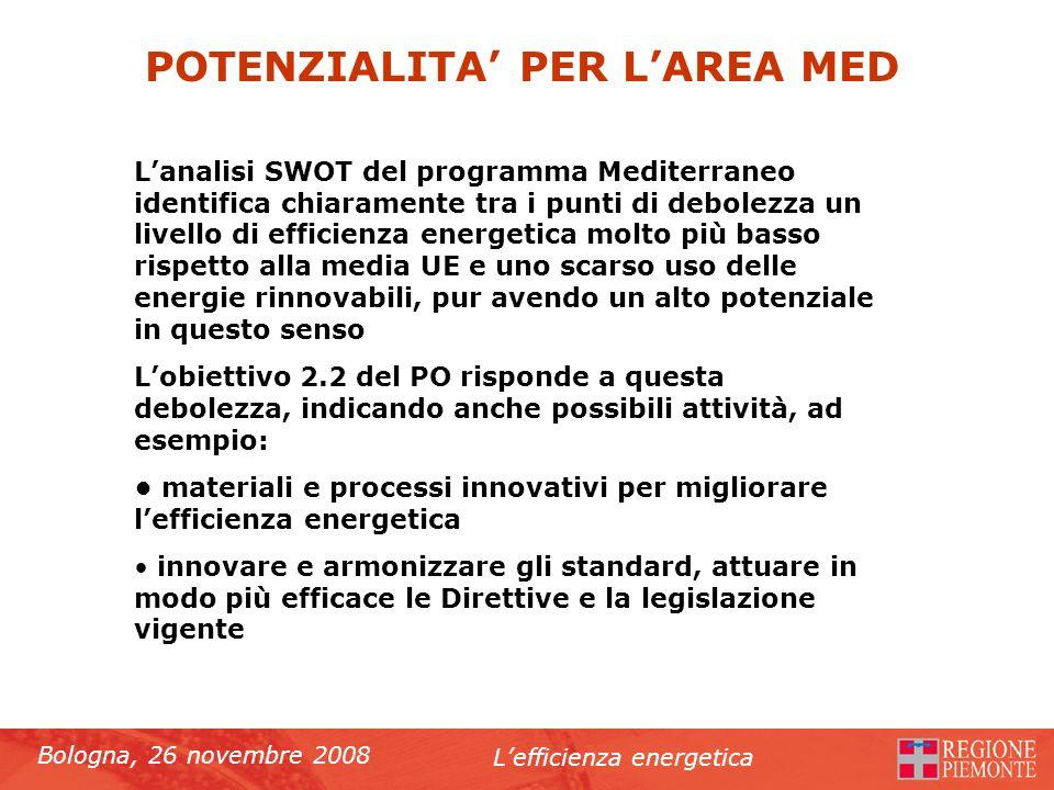 Bologna, 26 novembre 2008 Lefficienza energetica Lanalisi SWOT del programma Mediterraneo identifica chiaramente tra i punti di debolezza un livello d