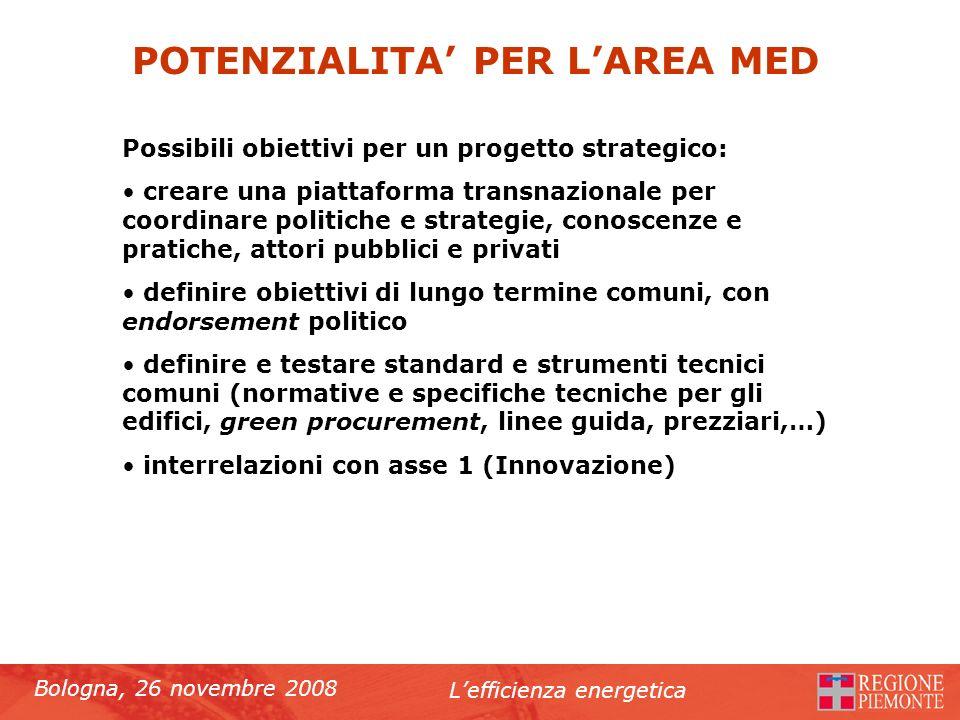 Bologna, 26 novembre 2008 Lefficienza energetica Possibili obiettivi per un progetto strategico: creare una piattaforma transnazionale per coordinare