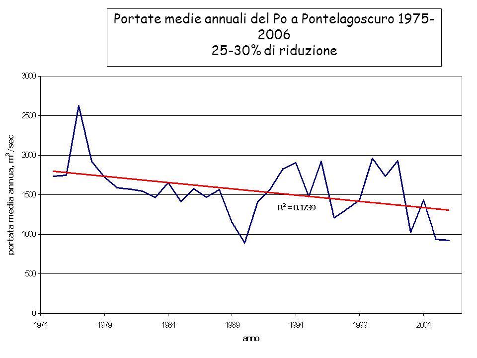 Portate medie annuali del Po a Pontelagoscuro 1975- 2006 25-30% di riduzione