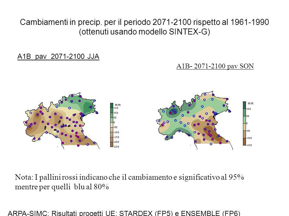 Cambiamenti in precip. per il periodo 2071-2100 rispetto al 1961-1990 (ottenuti usando modello SINTEX-G) A1B- 2071-2100 pav SON A1B pav 2071-2100 JJA