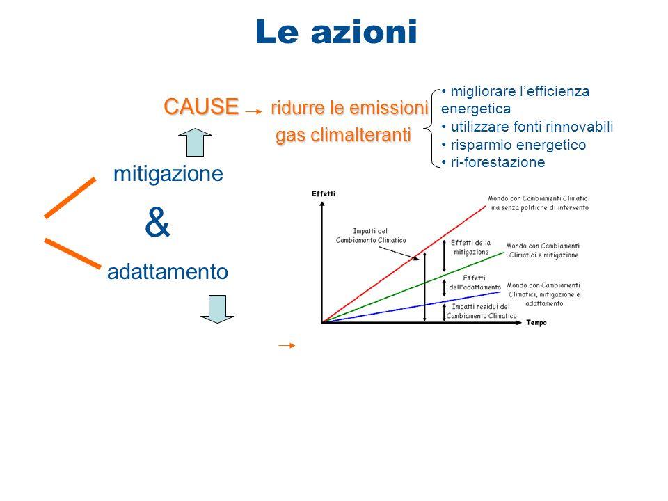 Le azioni mitigazione & adattamento CAUSE ridurre le emissioni gas climalteranti CAUSE ridurre le emissioni gas climalteranti migliorare lefficienza e