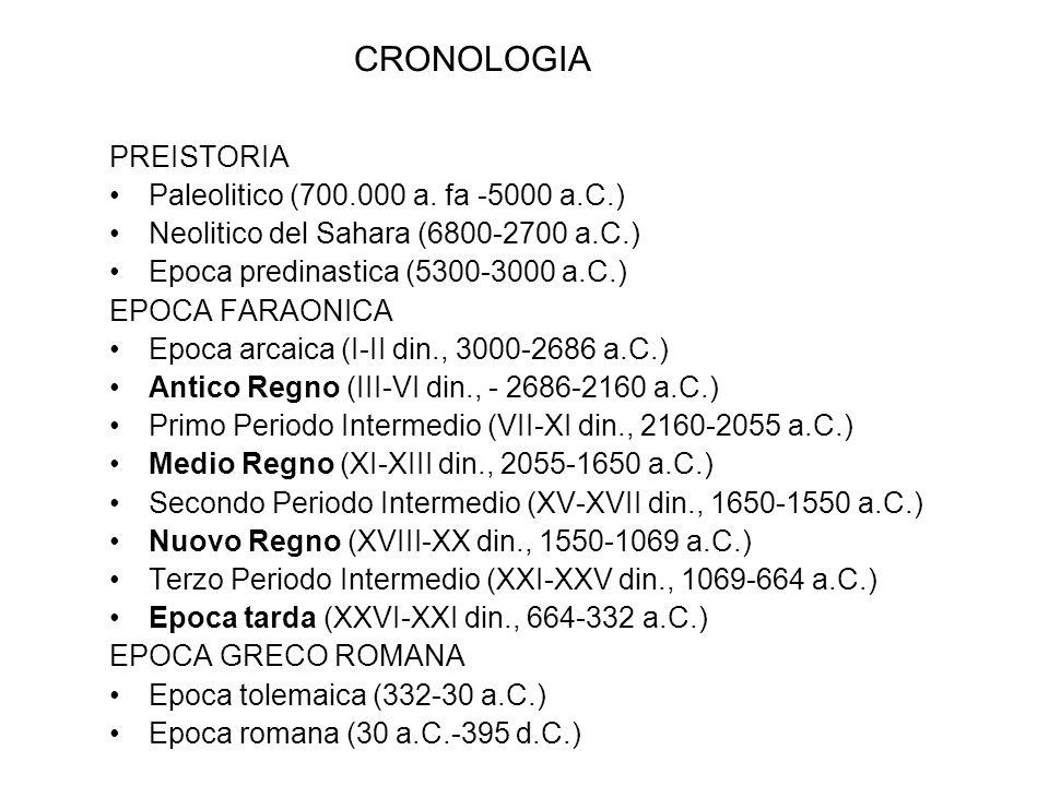 CRONOLOGIA PREISTORIA Paleolitico (700.000 a.