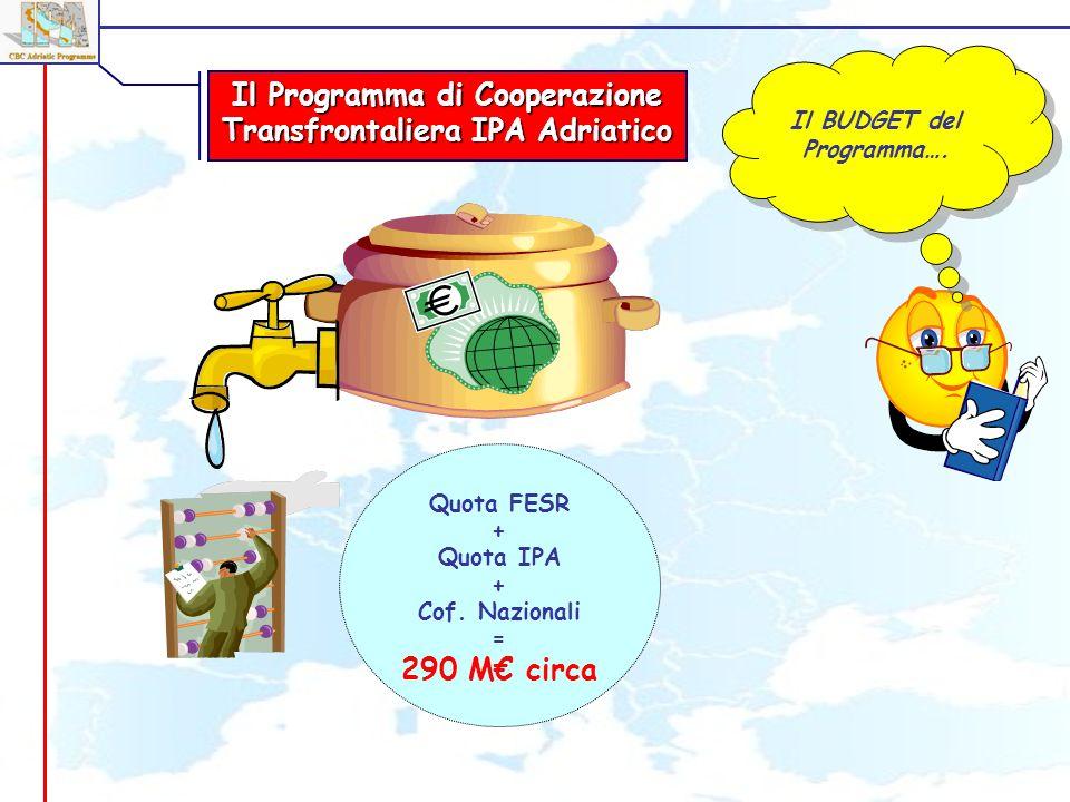 Il BUDGET del Programma…. Quota FESR + Quota IPA + Cof. Nazionali = 290 M circa