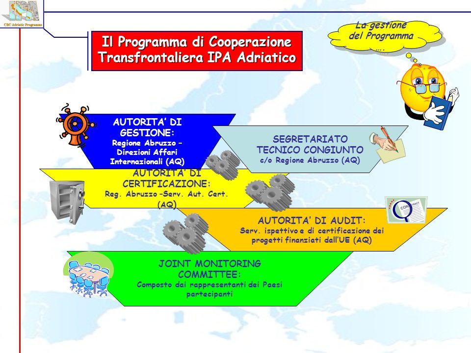 AUTORITA DI GESTIONE: Regione Abruzzo – Direzioni Affari Internazionali (AQ) AUTORITA DI CERTIFICAZIONE: Reg. Abruzzo –Serv. Aut. Cert. (AQ ) AUTORITA