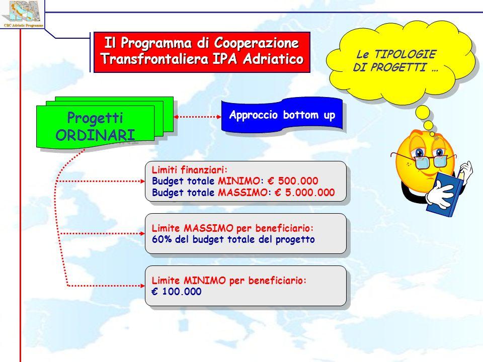 Il Programma di Cooperazione Transfrontaliera IPA Adriatico Le TIPOLOGIE DI PROGETTI … Progetti ORDINARI Approccio bottom up Limiti finanziari: Budget