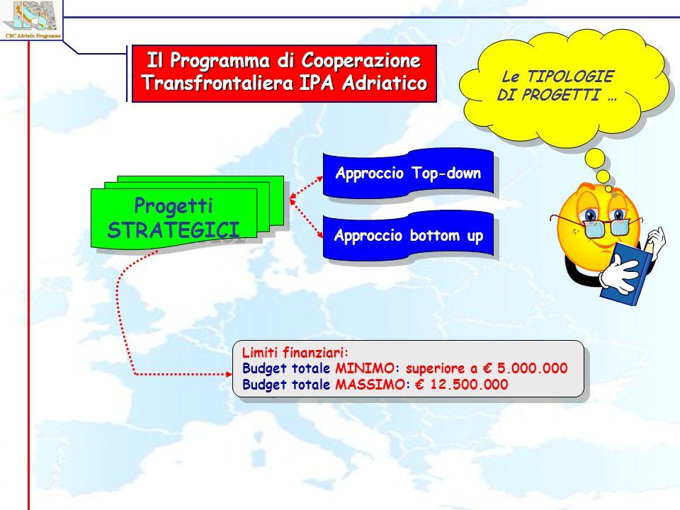 Il Programma di Cooperazione Transfrontaliera IPA Adriatico Le TIPOLOGIE DI PROGETTI … Progetti STRATEGICI Limiti finanziari: Budget totale MINIMO: su