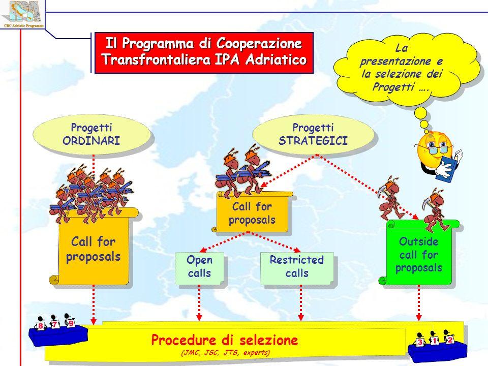 Il Programma di Cooperazione Transfrontaliera IPA Adriatico La presentazione e la selezione dei Progetti …. Progetti ORDINARI Progetti STRATEGICI Call